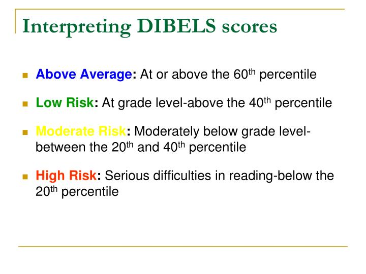 Interpreting DIBELS scores