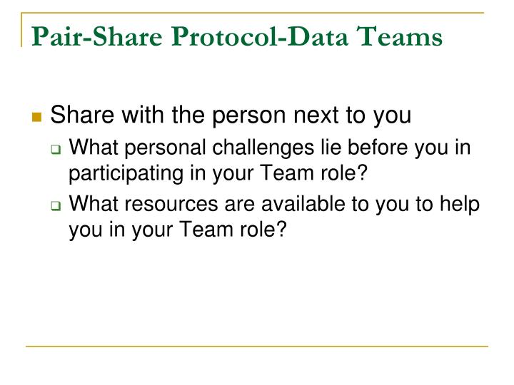Pair-Share Protocol-Data Teams