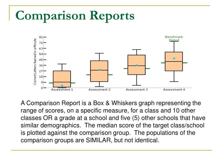 Comparison Reports