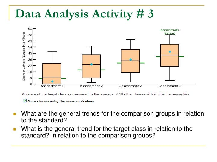 Data Analysis Activity # 3