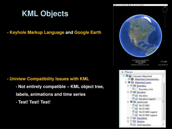 KML Objects
