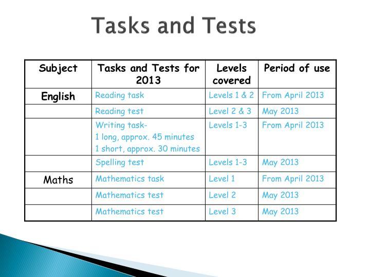Tasks and Tests