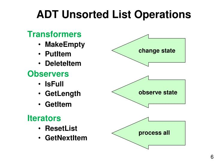 ADT Unsorted List Operations