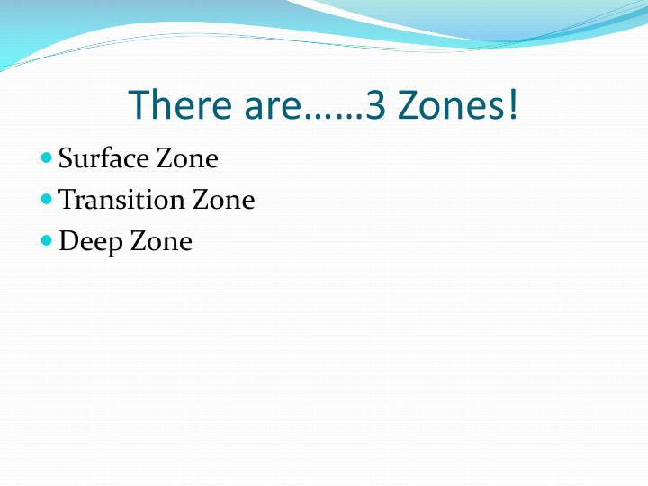 There are……3 Zones!