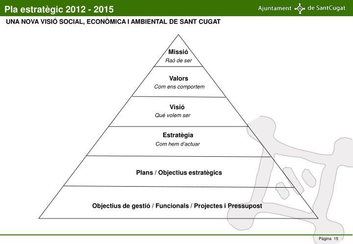 Pla estratègic 2012 - 2015