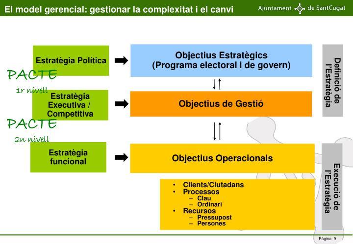El model gerencial: gestionar la complexitat i el canvi