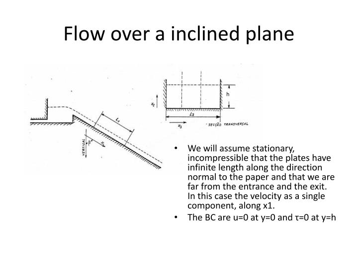 Flow over a inclined plane