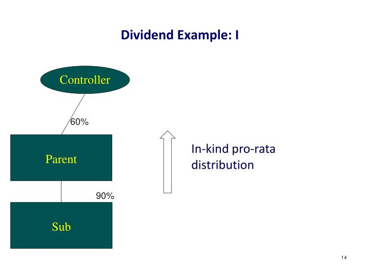 Dividend Example: I