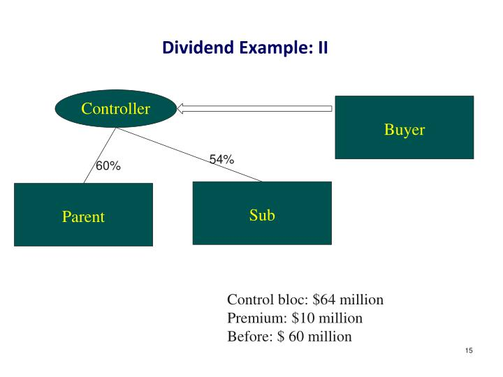 Dividend Example: II