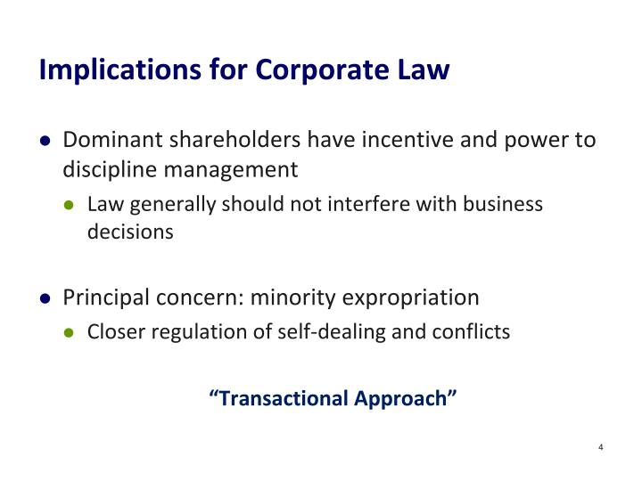Implications for Corporate Law