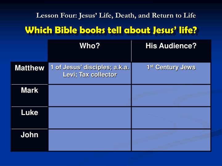 Lesson Four: Jesus' Life, Death, and Return to Life