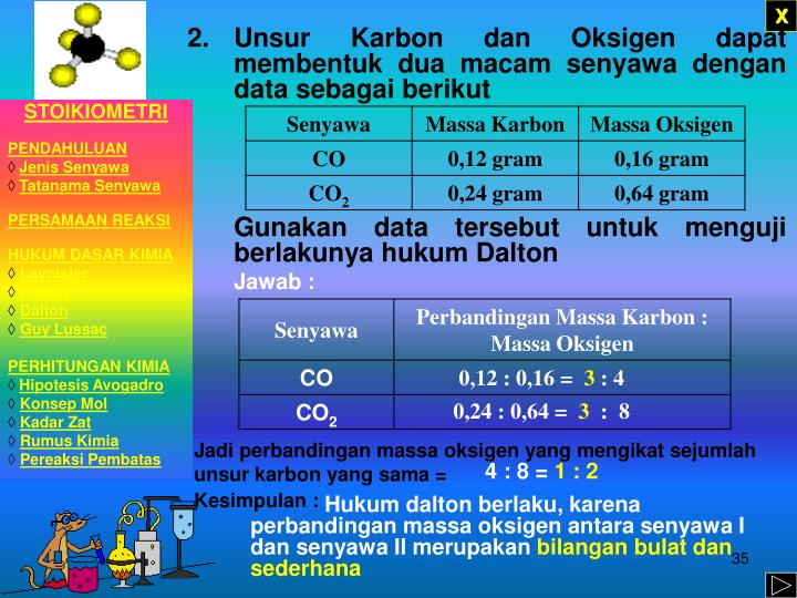 Jadi perbandingan massa oksigen yang mengikat sejumlah