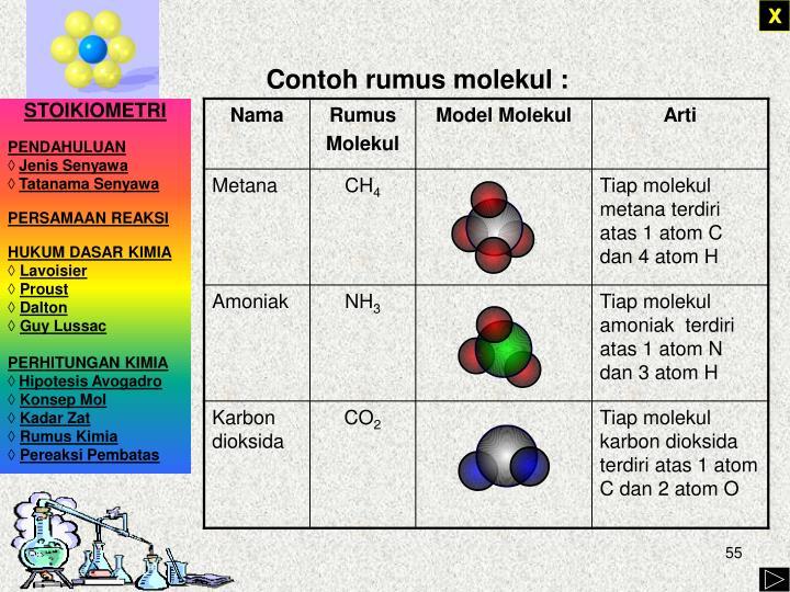 Contoh rumus molekul :