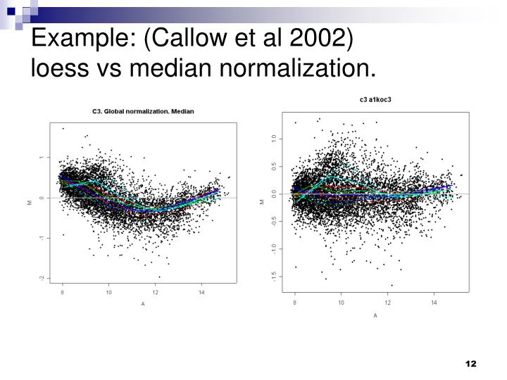 Example: (Callow et al 2002)