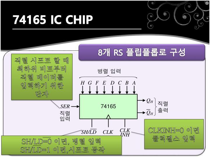 74165 IC CHIP
