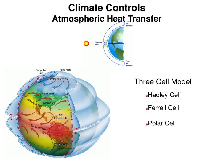 Climate Controls