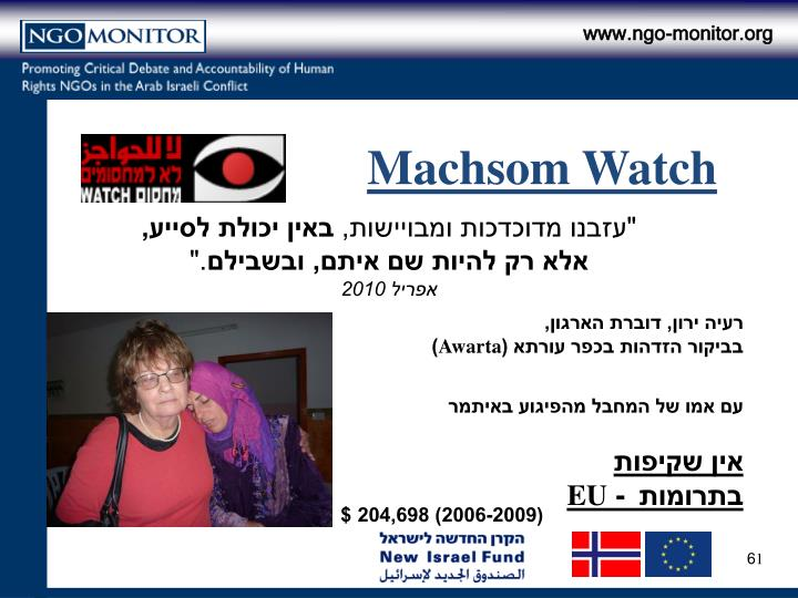 Machsom Watch