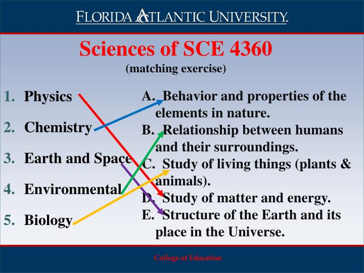 Sciences of SCE 4360