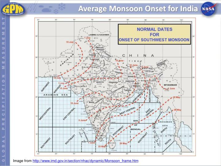 Average Monsoon Onset for India