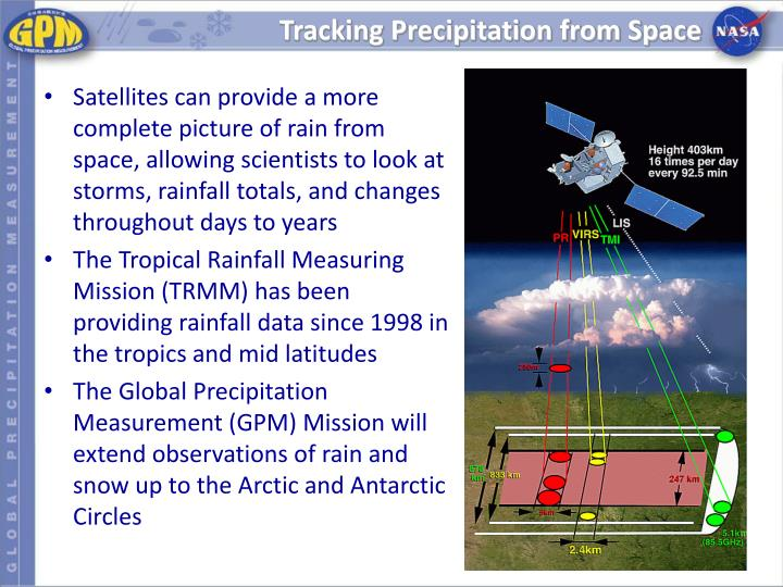 Tracking Precipitation from Space