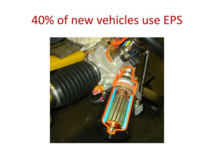 40% of new vehicles use EPS