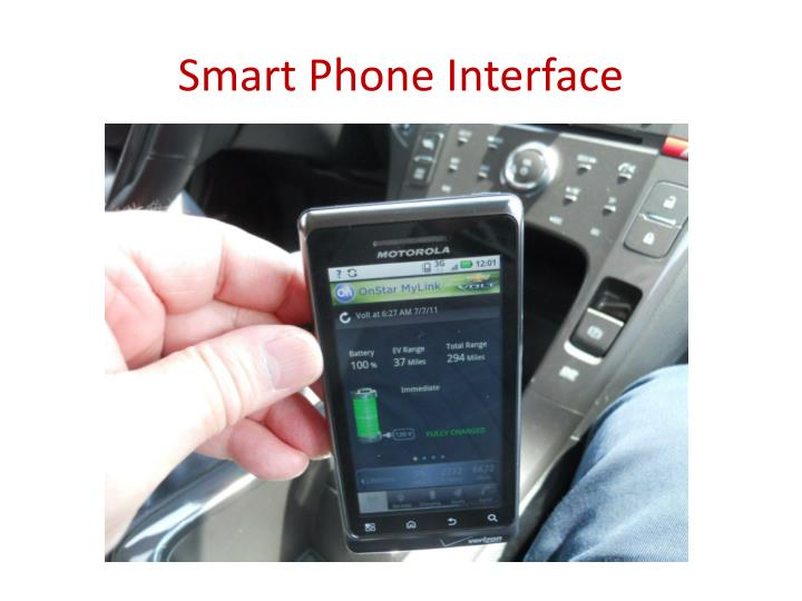 Smart Phone Interface