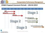 fhwa proposal comment periods 2014 2015