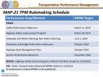 map 21 tpm rulemaking schedule
