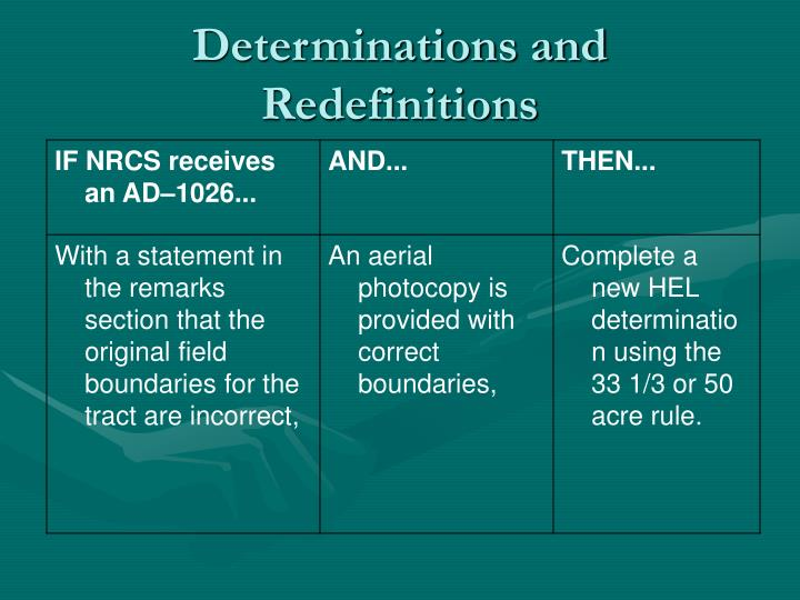 Determinations and Redefinitions
