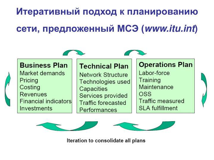 Итеративный подход к планированию