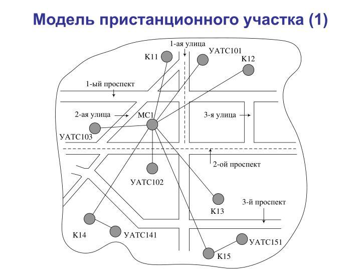 Модель пристанционного участка (1)