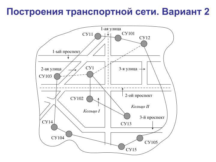 Построения транспортной сети. Вариант 2