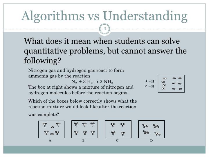 Algorithms vs Understanding