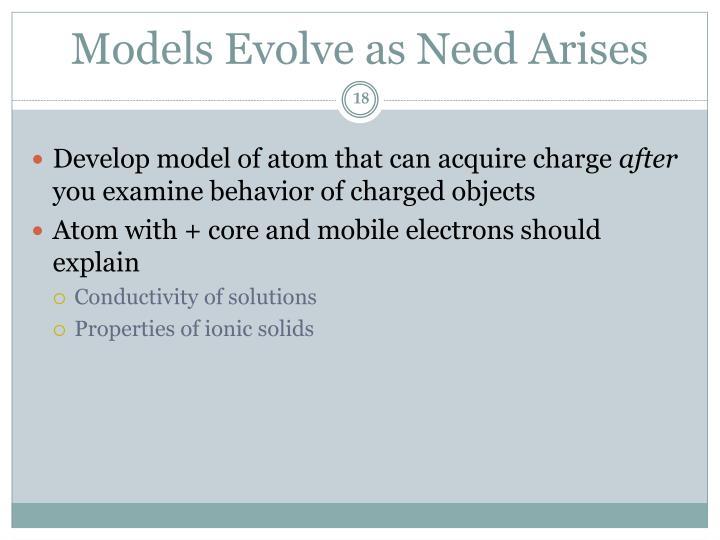Models Evolve as Need Arises