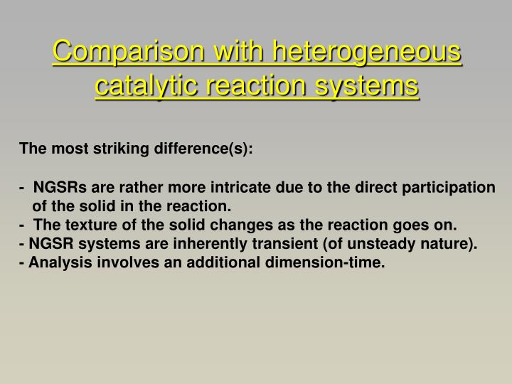 Comparison with heterogeneous catalytic reaction system