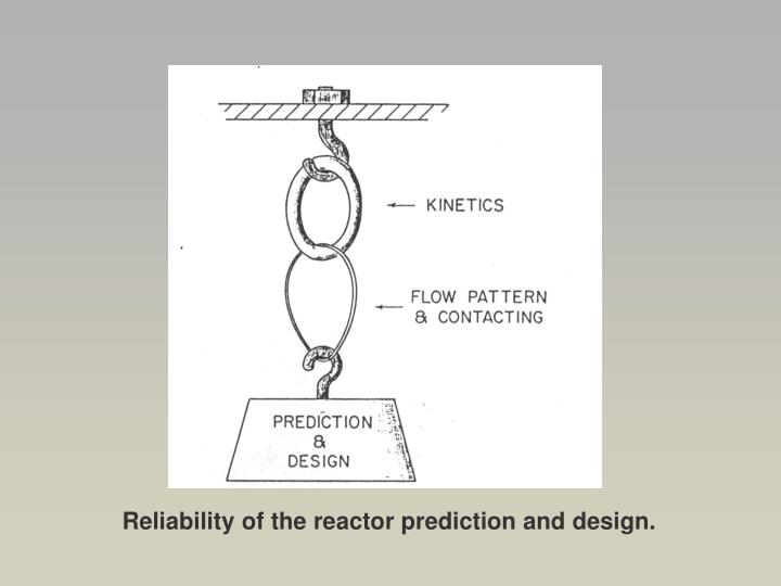 Reliability of the reactor prediction and design.