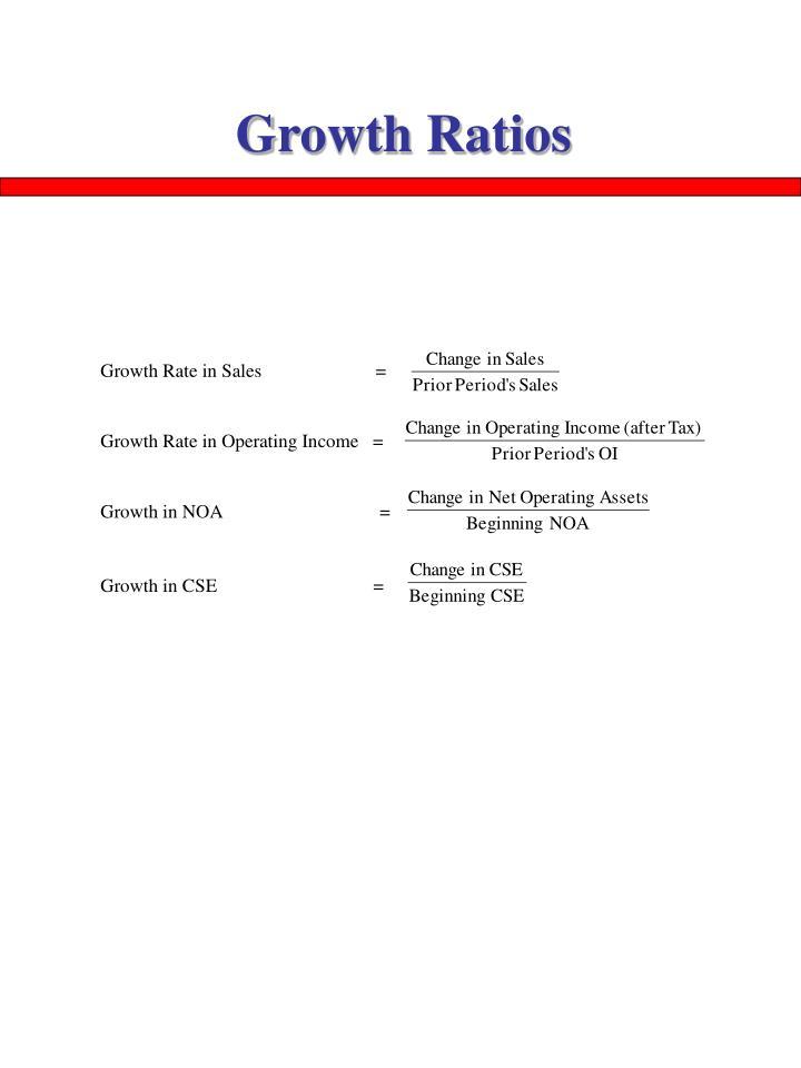 Growth Ratios