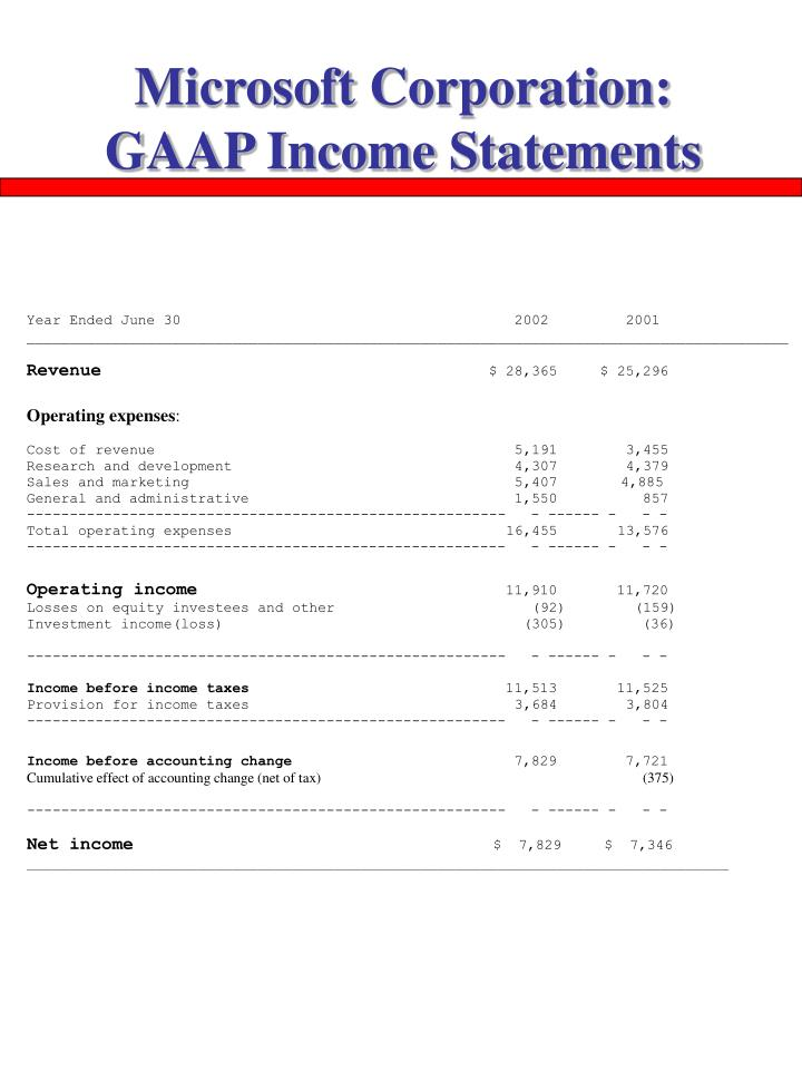 Microsoft Corporation: GAAP Income Statements