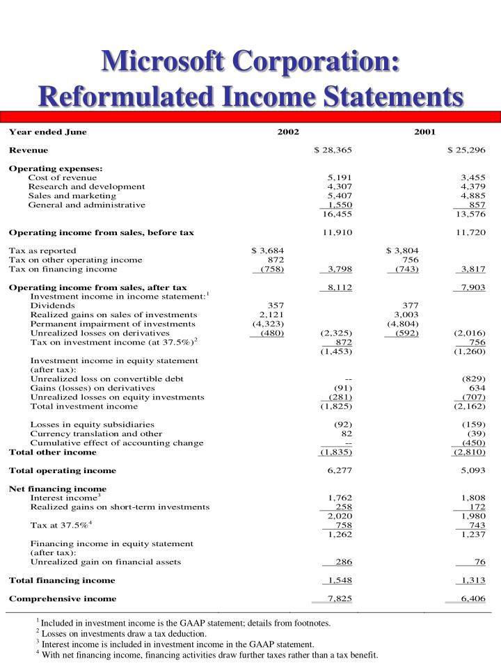 Microsoft Corporation: Reformulated Income Statements