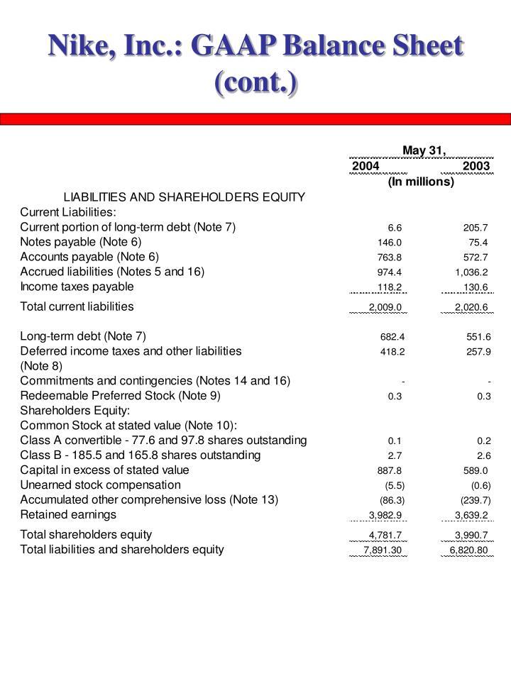 Nike, Inc.: GAAP Balance Sheet (cont.)