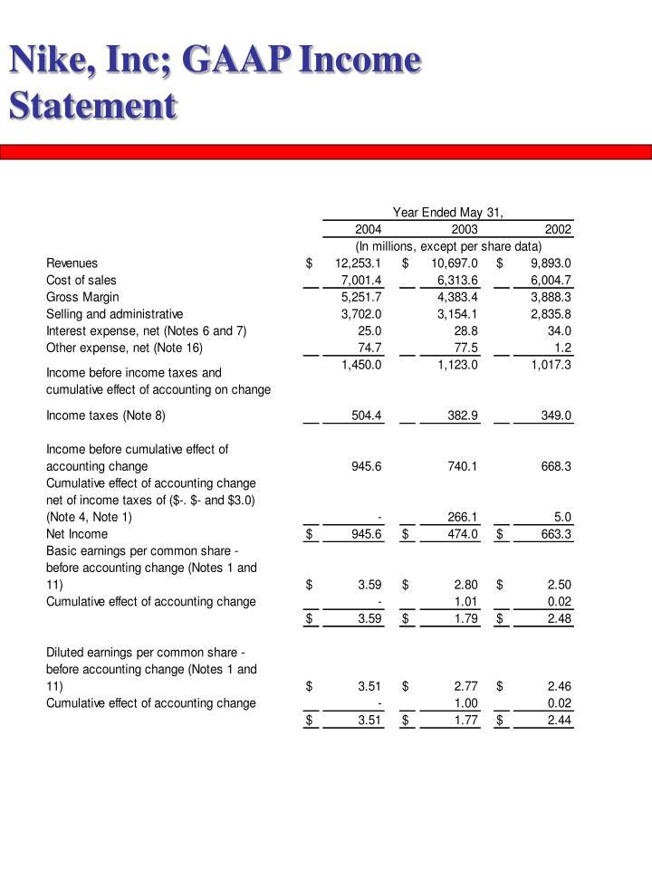 Nike, Inc; GAAP Income Statement