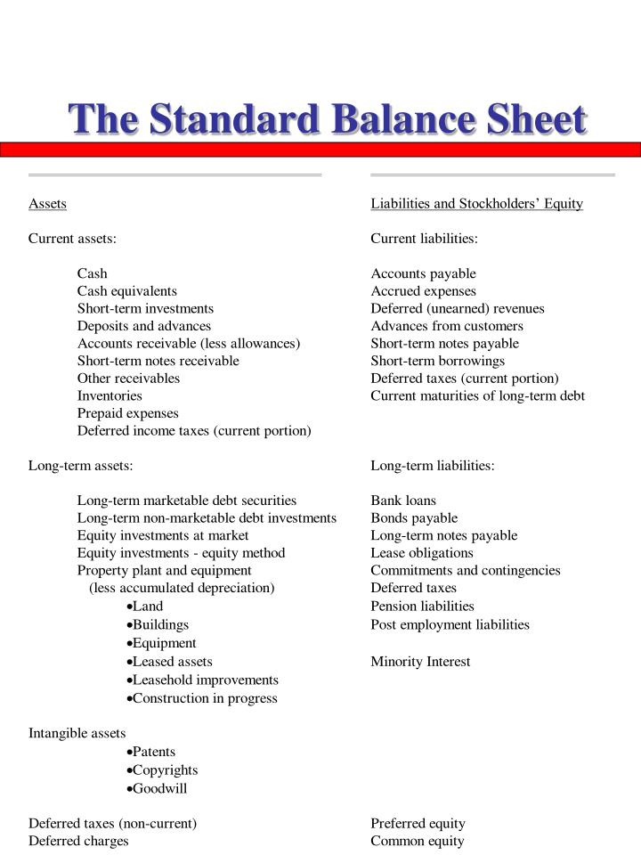 The Standard Balance Sheet