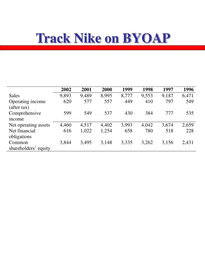 Track Nike on BYOAP