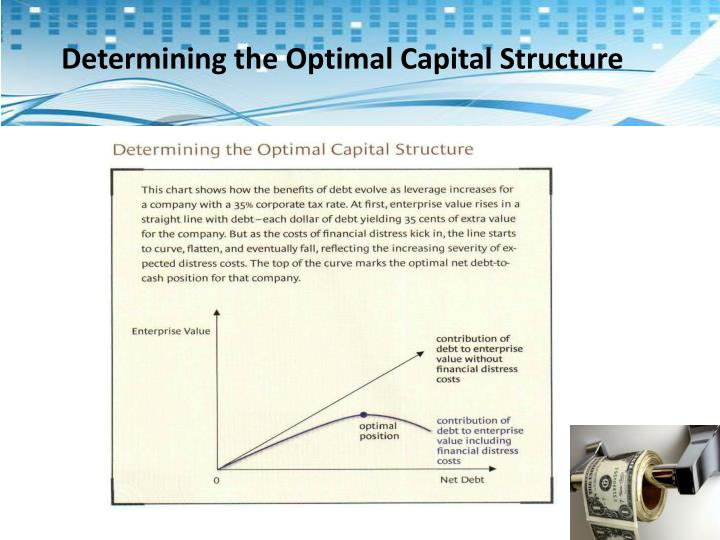 Determining the Optimal Capital Structure