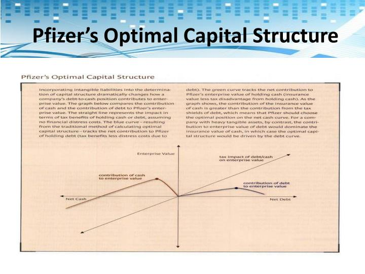 Pfizer's Optimal Capital Structure