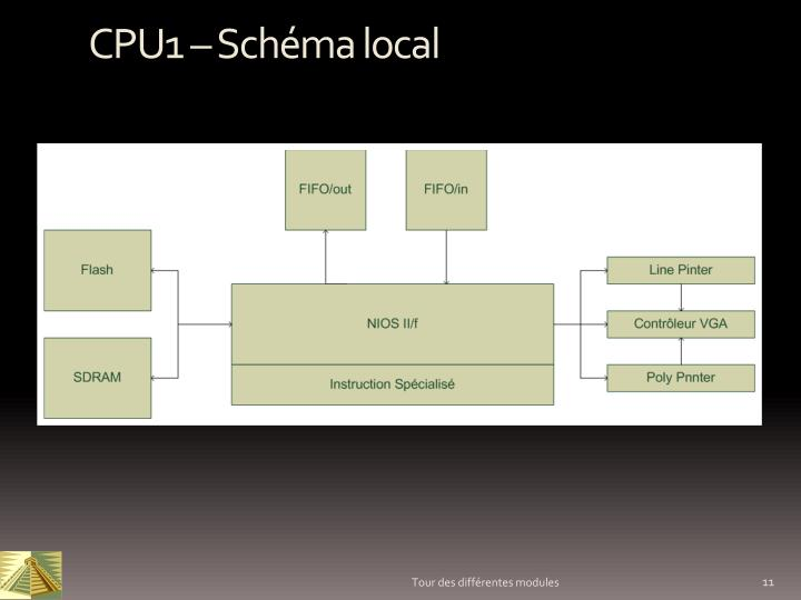 CPU1 – Schéma local
