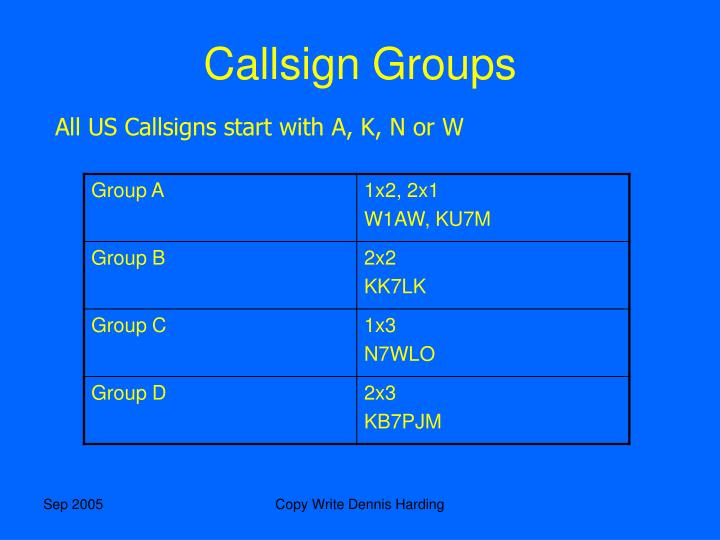 Callsign Groups