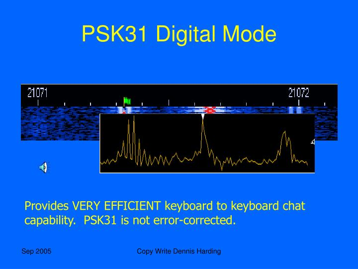 PSK31 Digital Mode
