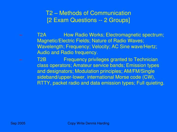 T2 – Methods of Communication