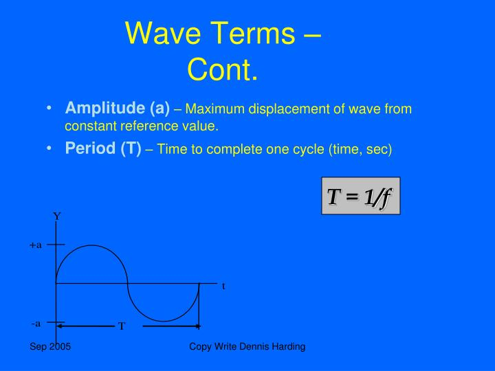 Wave Terms – Cont.